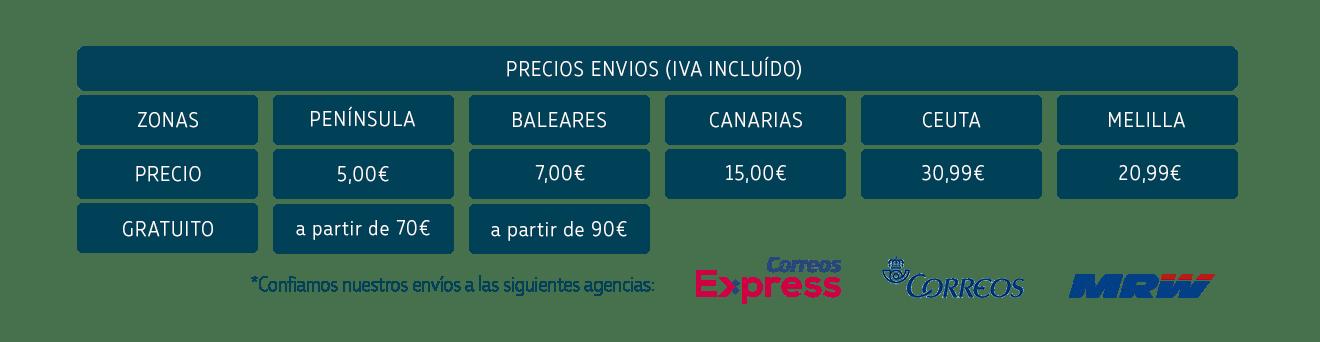 tabla_precios_envios_ady